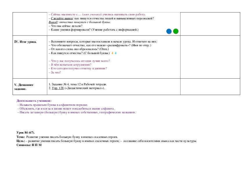 Урок русского языка во 2 классе.Тема:  Развитие умения писать большую букву в фамилиях людей.