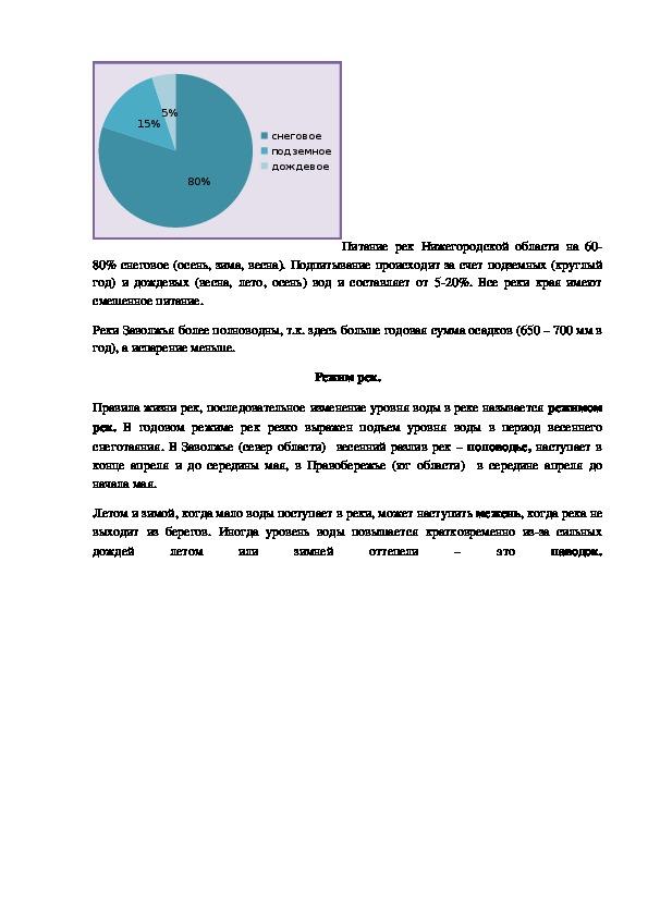 Реки Нижегородской области. ( география 6 класс)
