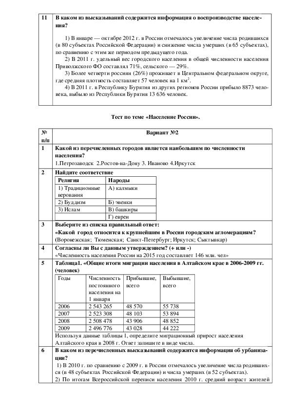 "Тест по теме ""Население России"""