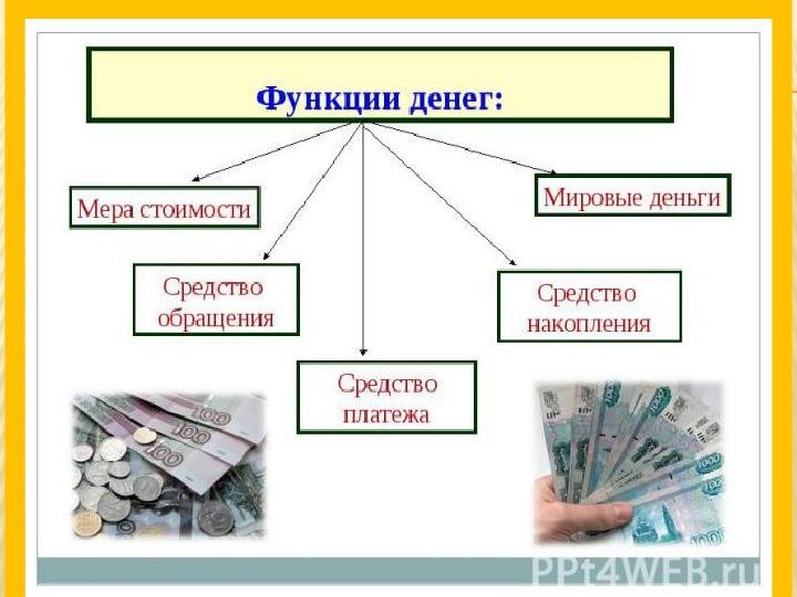 """Открытый урок """"Деньги как экономическая категория"""""""