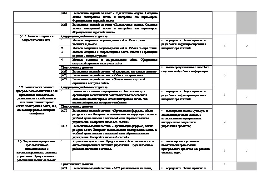 """Программа учебной дисциплины ОУД.07 Информатика по профессии """"Повар, кондитер"""""""