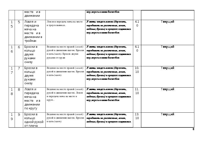 Рабочая программа по физической культуре 3 класс