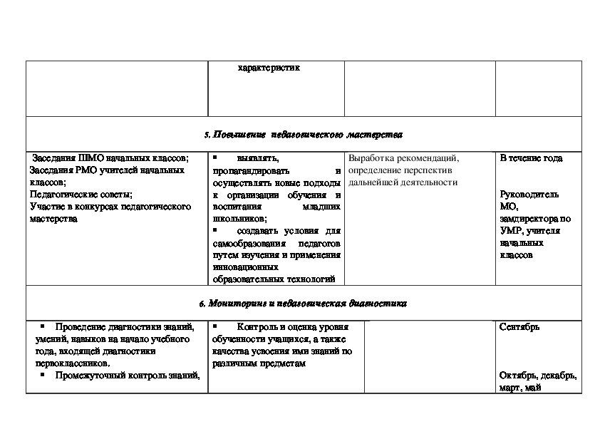 План работы школьного методического объединения учителей начальных классов