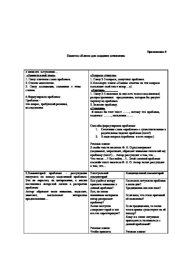 Мастер-класс «Технология написания сочинения (часть С) в 11 классе».