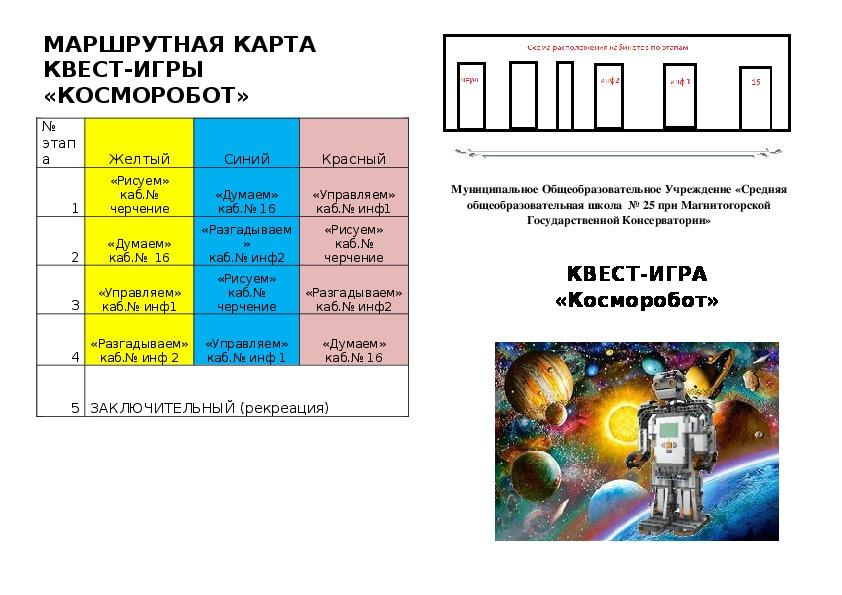 КВЕСТ-ИГРА «Косморобот»