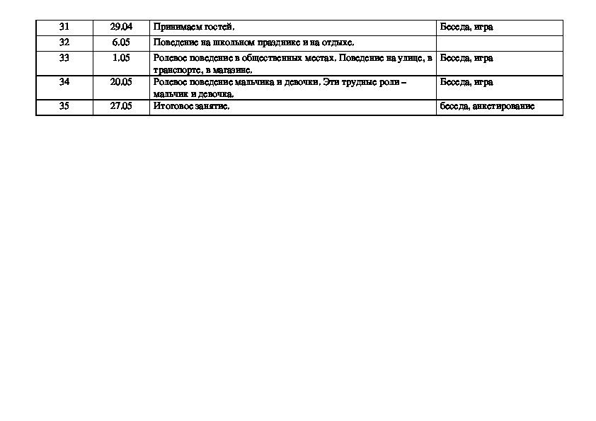 Рабочая программа Час общения 5 класс