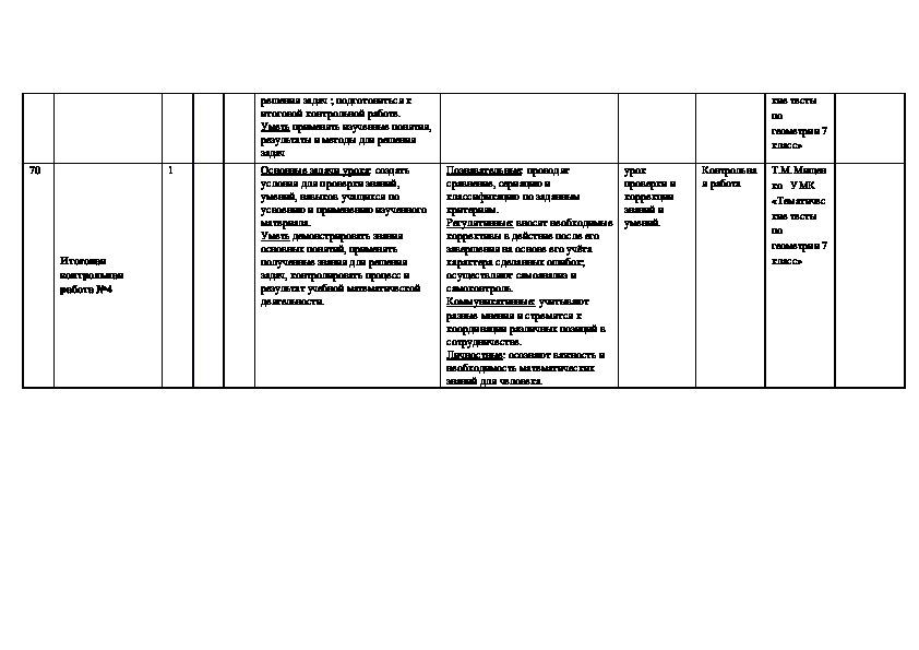 Рабочая программа по геометрии 7 класс