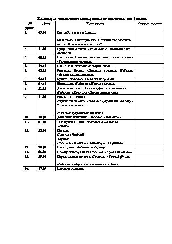 Адаптированная рабочая программа по технологии   для обучающихся с ОВЗ. ( 1 класс)
