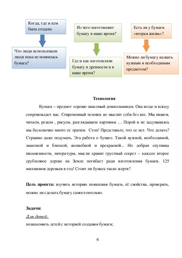 """Педагогический проект """"Знакомая Незнакомка"""" (познавательно-исследовательской направленности)"""