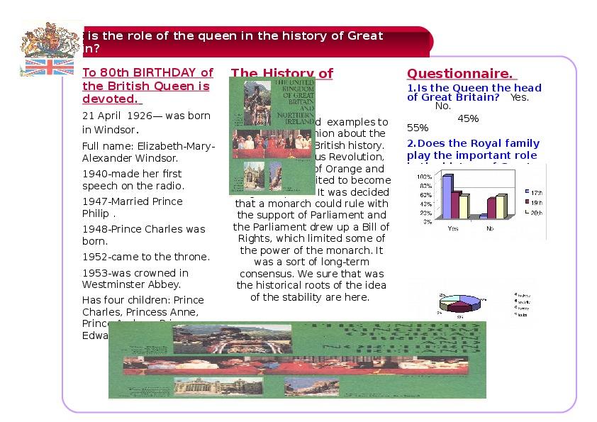 """Учебный проект на английском языке """"В чём стабильность монархии в Британии, можете объяснить?"""" (Выступление учеников на научно-практической конференции)"""