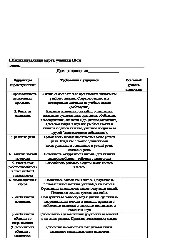 Методический материал исследования адаптации 10 класса