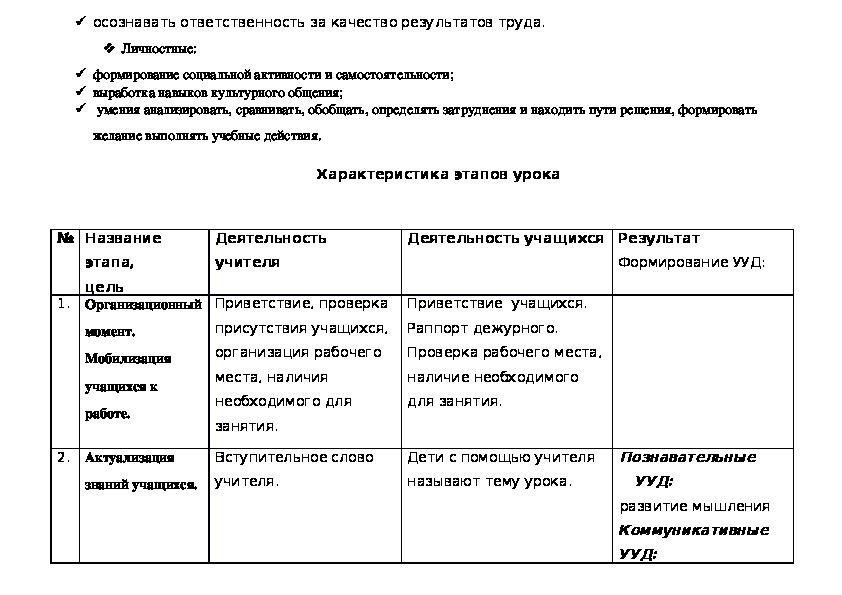 """Презентация по технологии """"Мой профессиональный выбор"""" (8 класс)"""