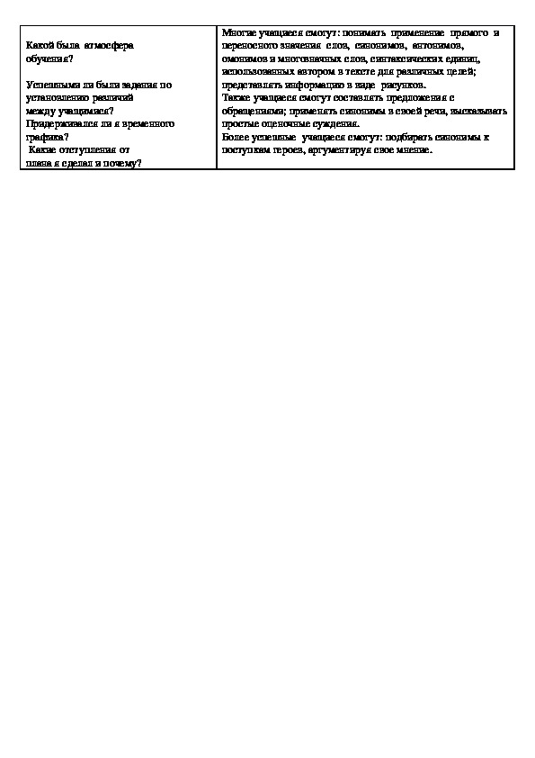 """Конспект урока русского языка в 5 классе """" Что за прелесть эти сказки!"""""""