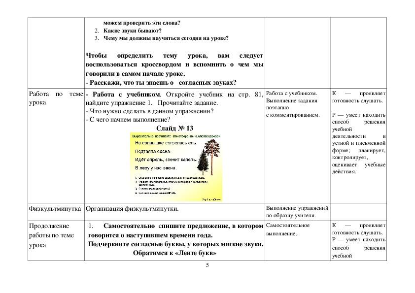 """Технологическая карта урока по русскому языку в 1 классе """"Твердые и мягкие согласные звуки"""""""