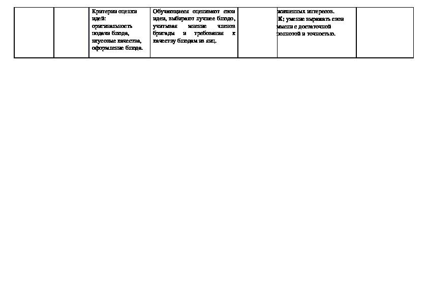 """Технологическая карта урока по СБО в 6 классе по теме """" Приготовление блюд из яиц"""""""