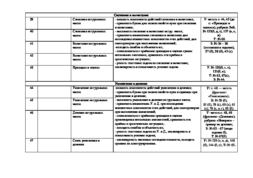 Рабочая программа по математике для 5 классов (7 часов)