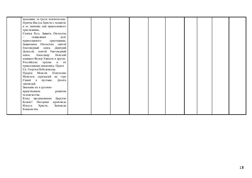 Тематическое планирование по ОРКСЭ (ОПК) 4класс