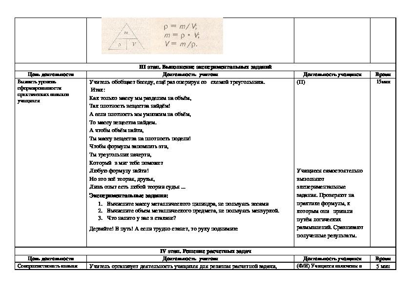 """Разработка урока по физике на тему """"Расчёт массы и объёма тела по его плотности"""" (7 класс, ФГОС)"""