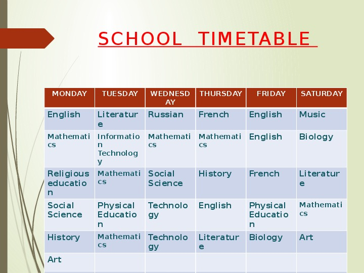 Школьные предметы Schol subjects