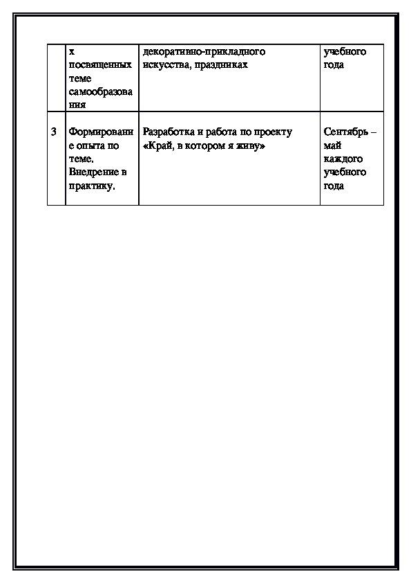 План самообразования учителя