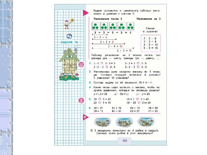 """Математика, 2 класс. """"Умножение числа 3. Умножение на 3""""."""