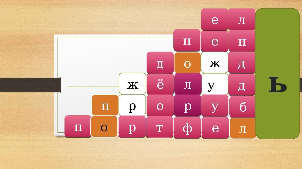 Презентация к уроку русский язык 2 класс