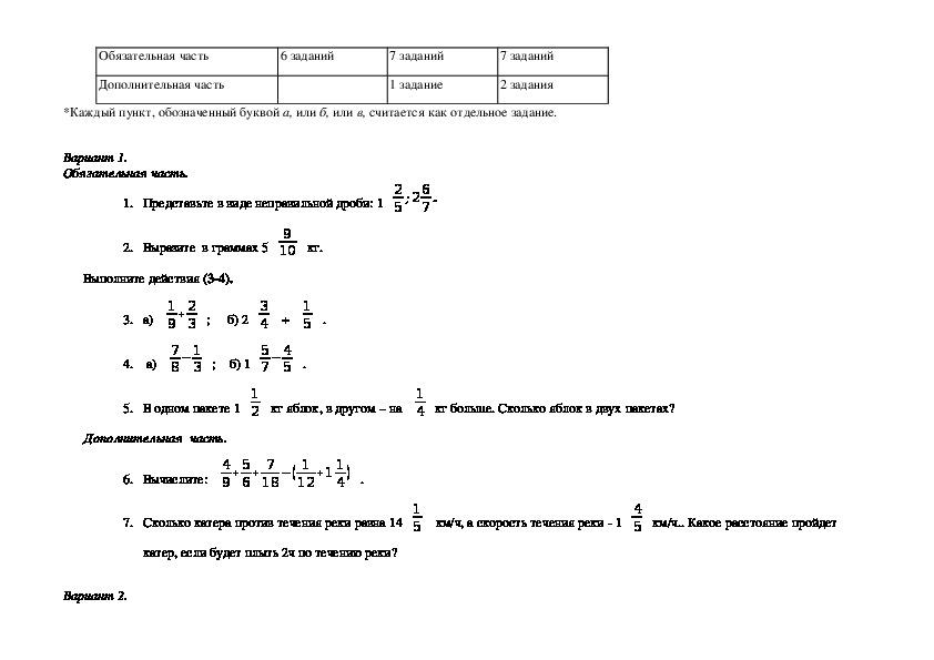 Рабочая программа по математике 5 класс (ФГОС)
