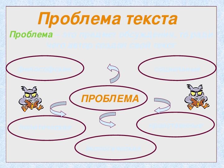 Электронное приложение к уроку «Сочинение – рассуждение как вид творческого задания ЕГЭ. Формулировка проблемы текста и ее комментарий»