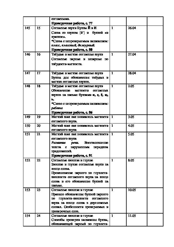 """Календарно-тематическое планирование  """"Школа России"""" (1 класс)"""