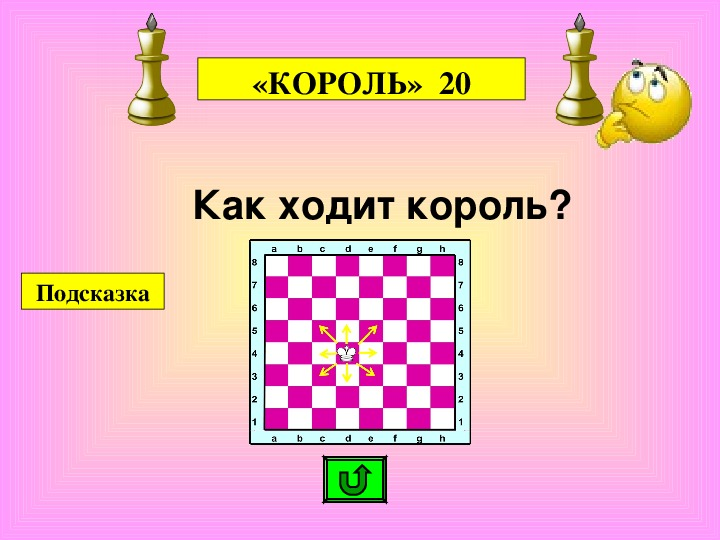Шахматные фигуры и правила. Дидактическая супер-игра.