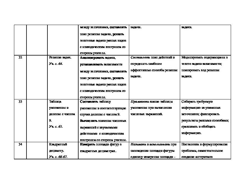 Программа для детей с  ОВЗ 3 класс VII вид