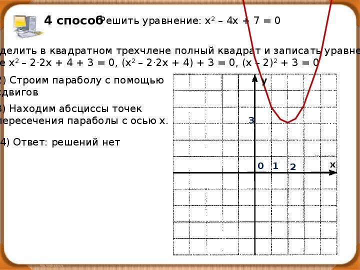 Графическое решение квадратных уравнений (5 способов) (презентация)