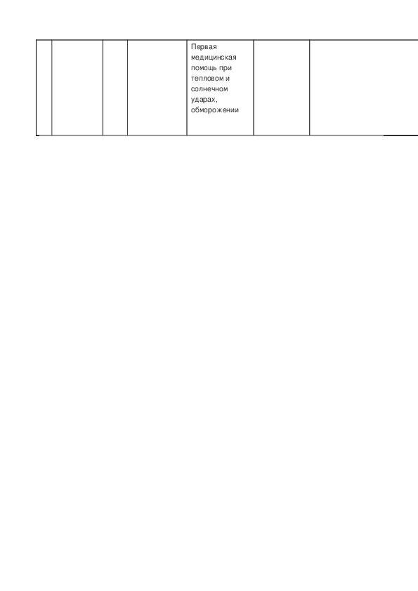 Рабочая программа по ОБЖ для учащихся 8 классов очно-заочной формы обучения