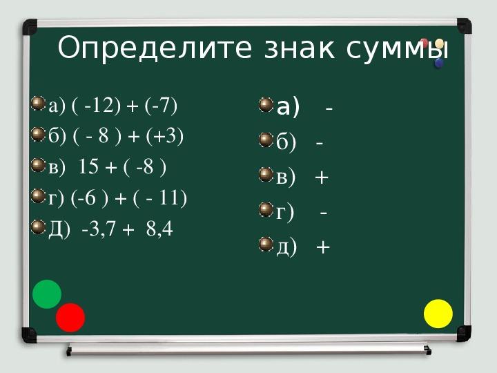 ТЕХНОЛОГИЧЕСКАЯ КАРТА УРОКА «Сложение рациональных чисел»