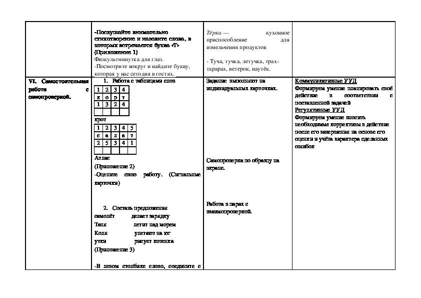 Конспект   открытого  урока  по  русскому  языку (обучение  грамоте)