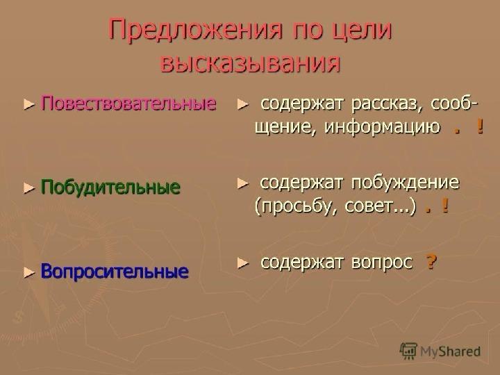 Конспекты уроков
