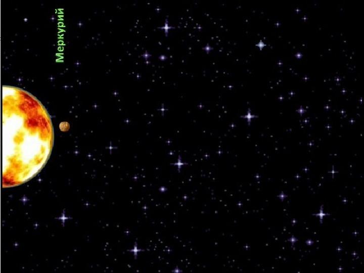 """""""Планеты Солнечной системы"""""""