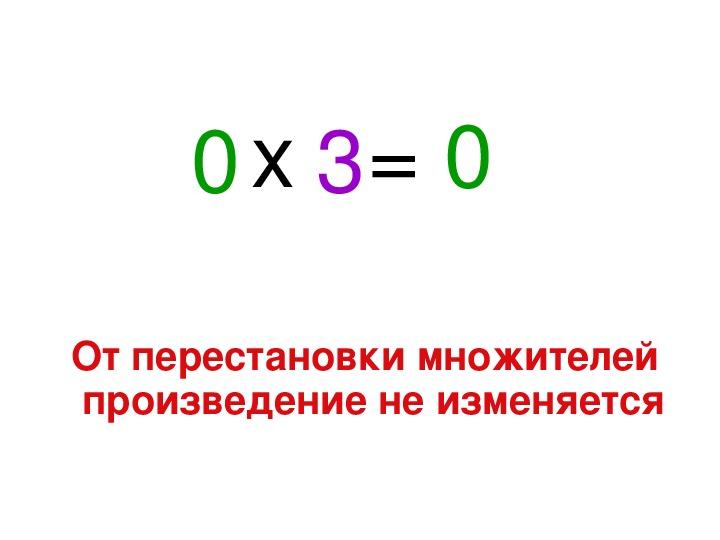 """Конспект и презентация комбинированного урока математики и окружающего мира на тему """"Умножение числа 0 на натуральное число"""" (2 класс)"""