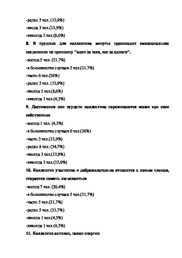 Тестирования «Психологический климат коллектива обучающихся»