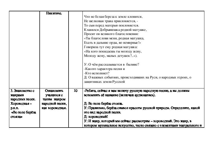 Конспект урока музыки на тему «Гори, гори ясно – чтобы не погасло!» (3 класс, музыка)