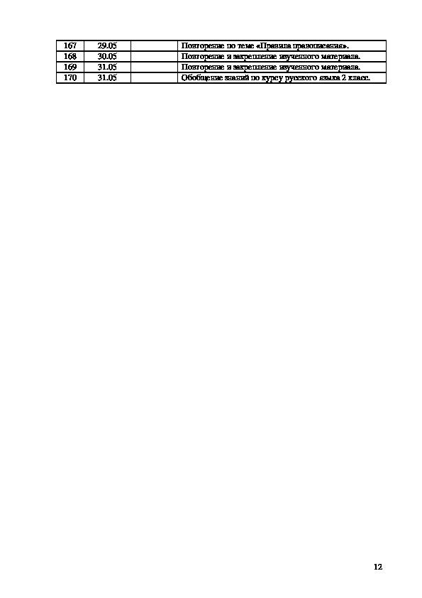 Рабочая программа по русскому языку  во 2 классе к УМК школа России по ФГОС