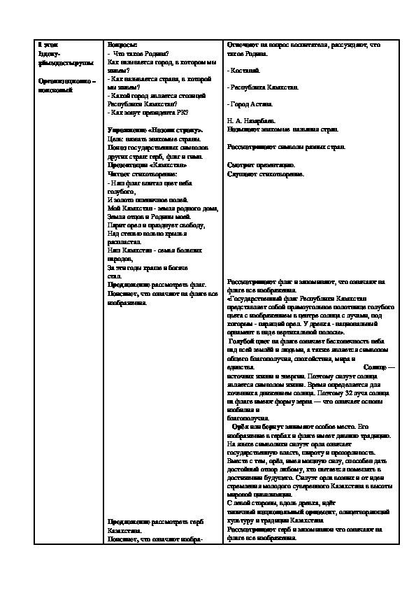 Конспект  интегрированной организованной учебной деятельности Тақырыбы (тема): «Символика Казахстана». Рисуем Байтерек.