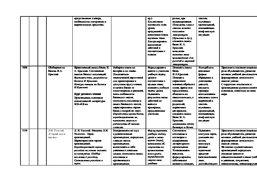 РАБОЧАЯ  ПРОГРАММА  ПО  ПРЕДМЕТУ «ЛИТЕРАТУРНОЕ ЧТЕНИЕ» (предметная область «Русский язык и литературное чтение»)   2 класс