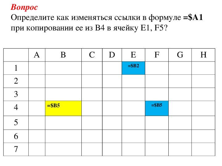 """Тест для актуализации знаний по теме """"Электронные таблицы"""""""