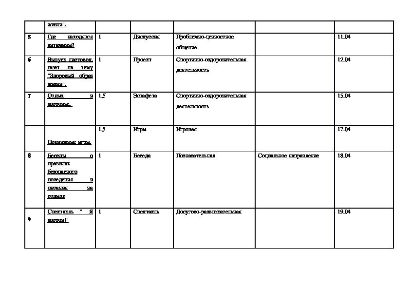 Календарно-тематическое планирование внеурочной деятельности