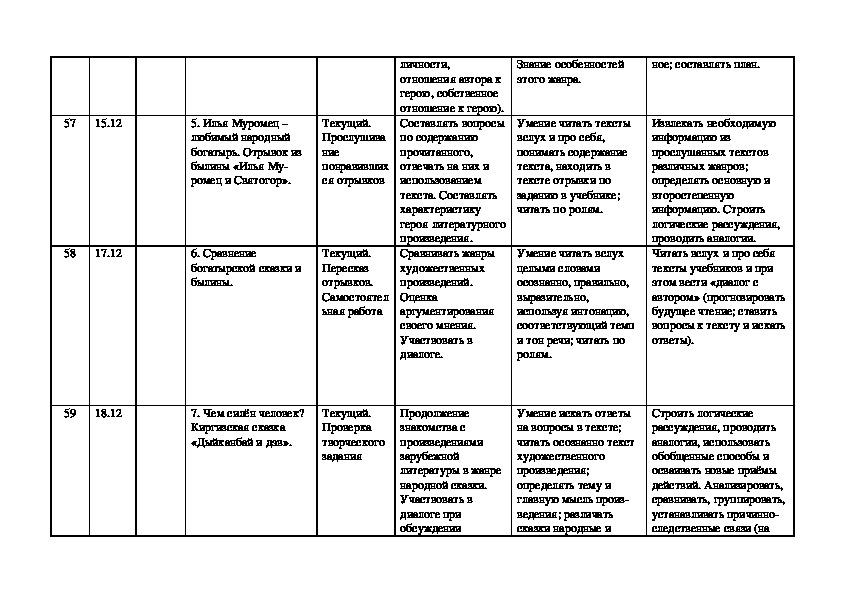 Календарно-тематическое планирование по литературному чтению    2 класс (136 часов)