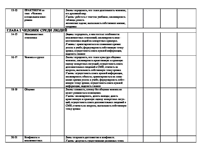Контрольно-тематическое планирование по обществознанию 6 кл