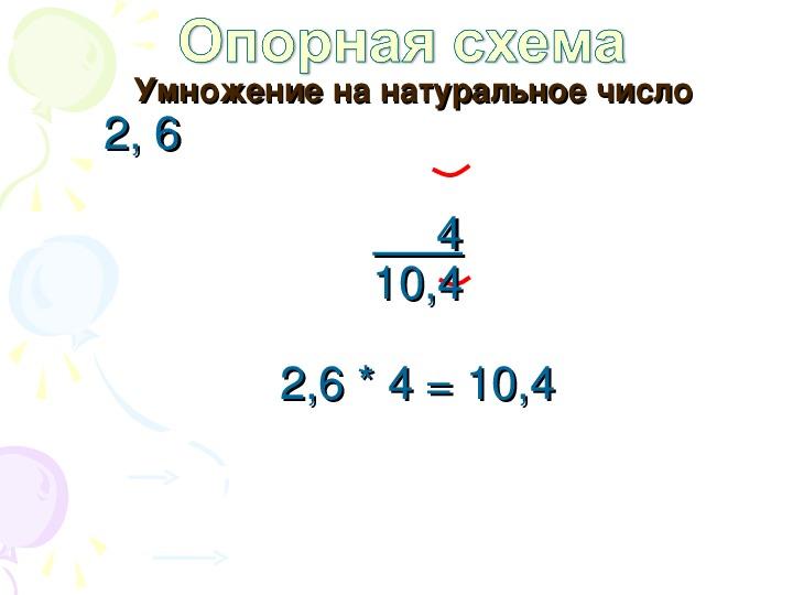 Технологическая карта урока на тему «Умножение десятичных дробей на натуральные числа» 5 класс