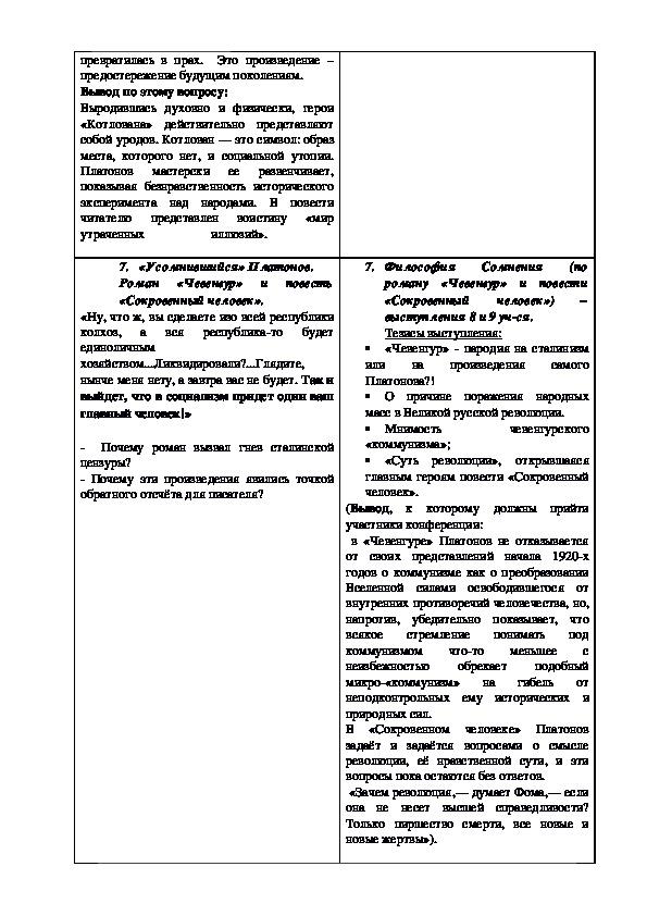 """Урок-конференция """"Феномен Андрея Платонова. Диалог с писателем"""" 11 класс"""