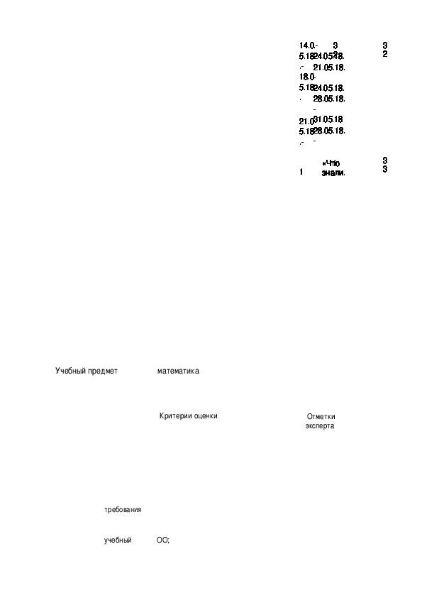 Программа по математике 3 класс